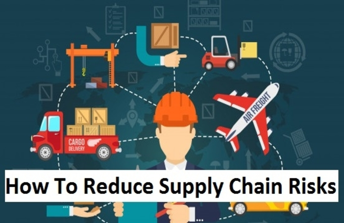 how to reduce supply chain risk
