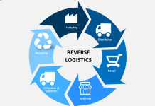 9 Ways to reduce supply chain risks in Logistics!   iThink Logistics