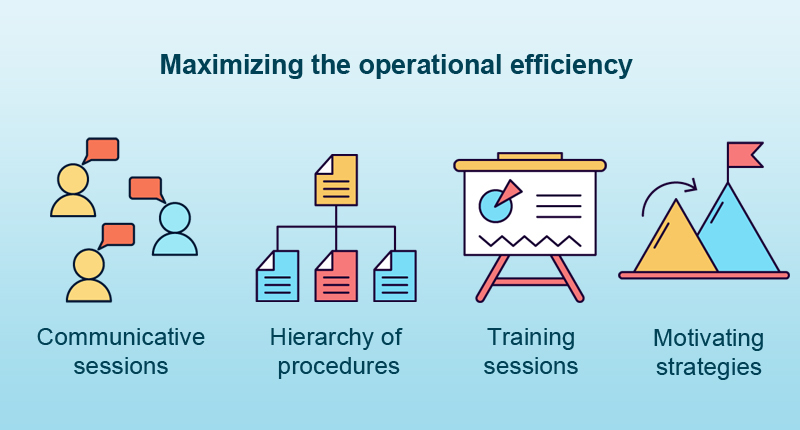 maximizing the operational efficiency