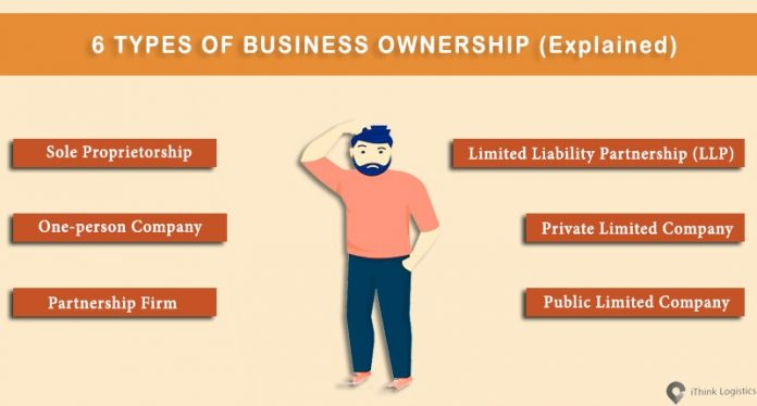 types of business ownerships in India