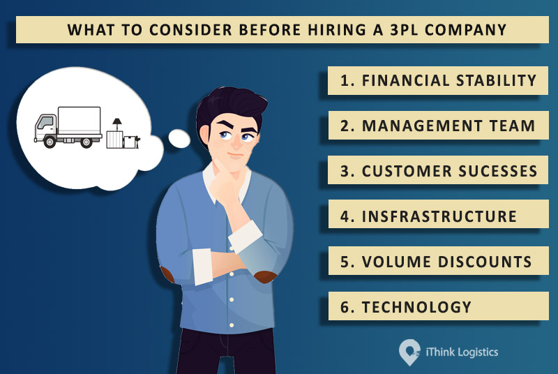 What to consider before hiring a 3PL company