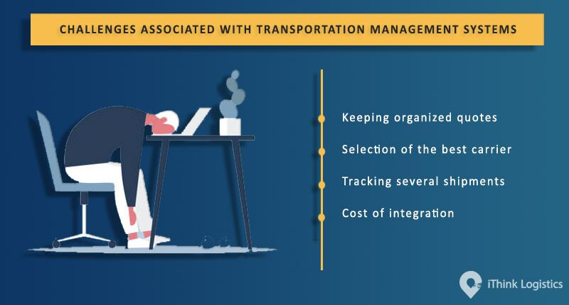 Challenges associated with transportation Management systems