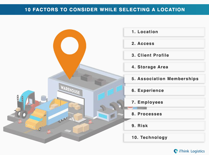 10 factors to consider while selecting a location