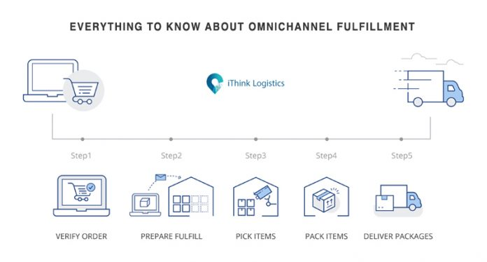 Everything to know about omnichannel fulfillment