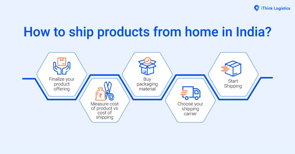 How to ship products from home in India?1200 by 628 pixels