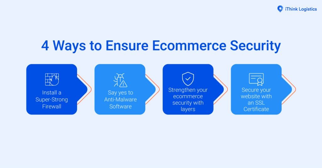 4 Ways to Ensure Ecommerce Security 1200x628