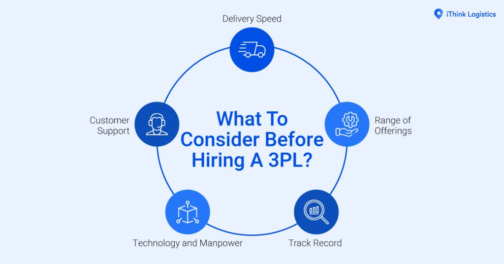 What To Consider Before Hiring A 3PL?1200x628