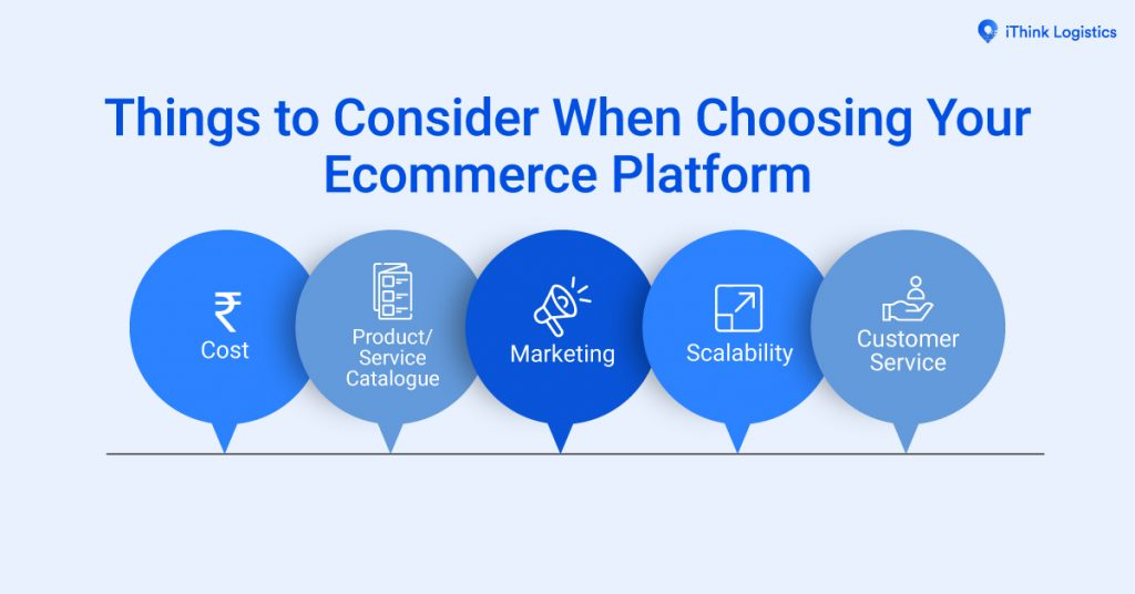 Things to Consider When Choosing Your Ecommerce Platform